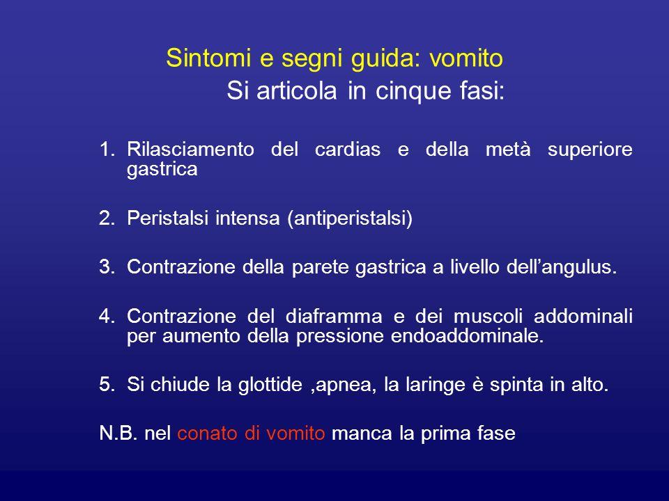 Sintomi e segni guida: vomito