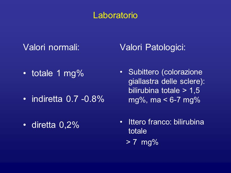 Laboratorio Valori normali: totale 1 mg% indiretta 0.7 -0.8%