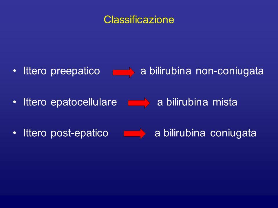 Classificazione Ittero preepatico a bilirubina non-coniugata. Ittero epatocellulare a bilirubina mista.