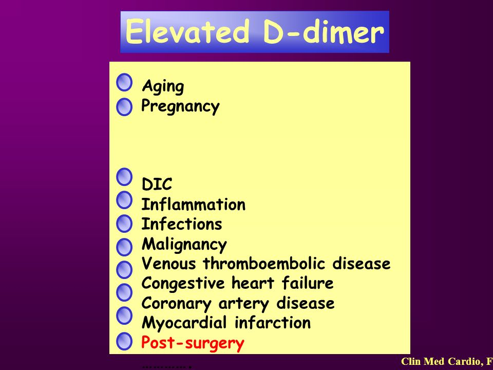 Elevated D-dimer Aging Pregnancy DIC Inflammation Infections