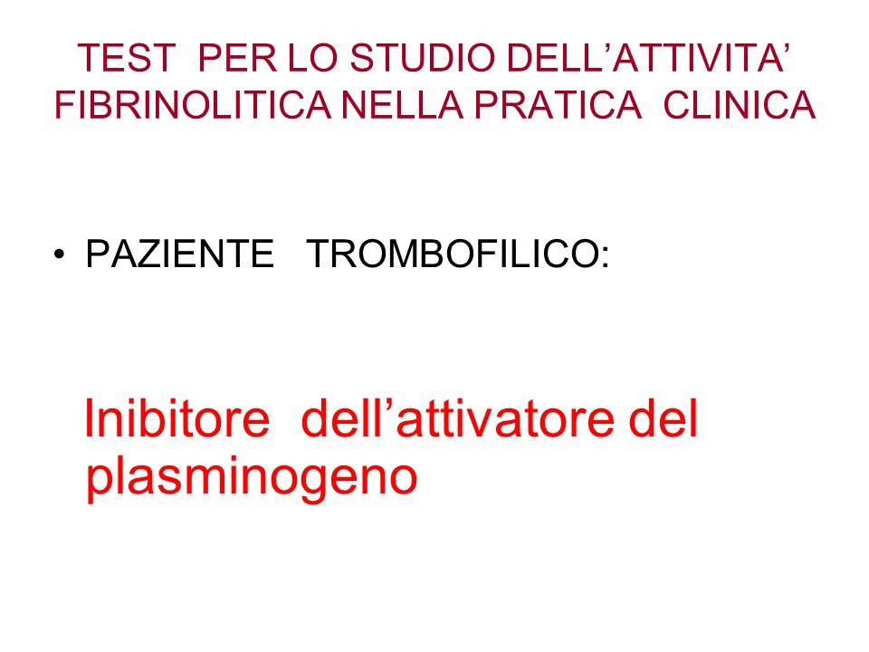 TEST PER LO STUDIO DELL'ATTIVITA' FIBRINOLITICA NELLA PRATICA CLINICA
