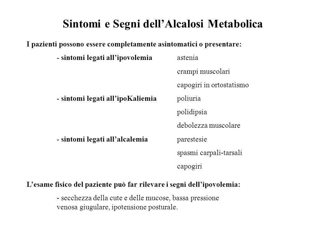 Sintomi e Segni dell'Alcalosi Metabolica