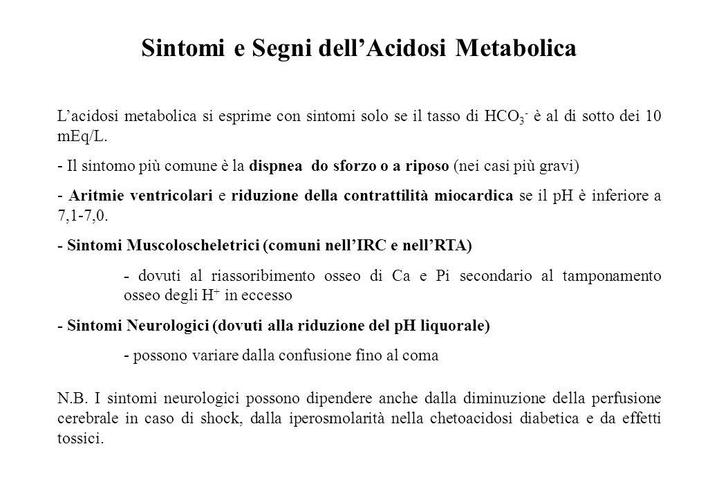 Sintomi e Segni dell'Acidosi Metabolica
