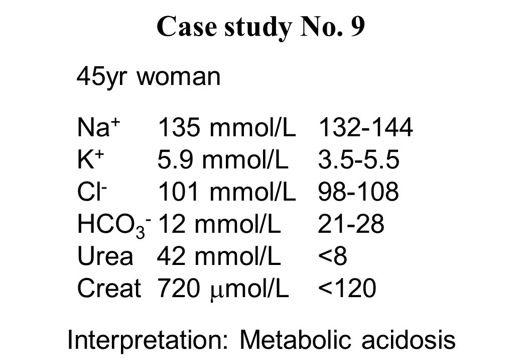 Interpretation: Metabolic acidosis