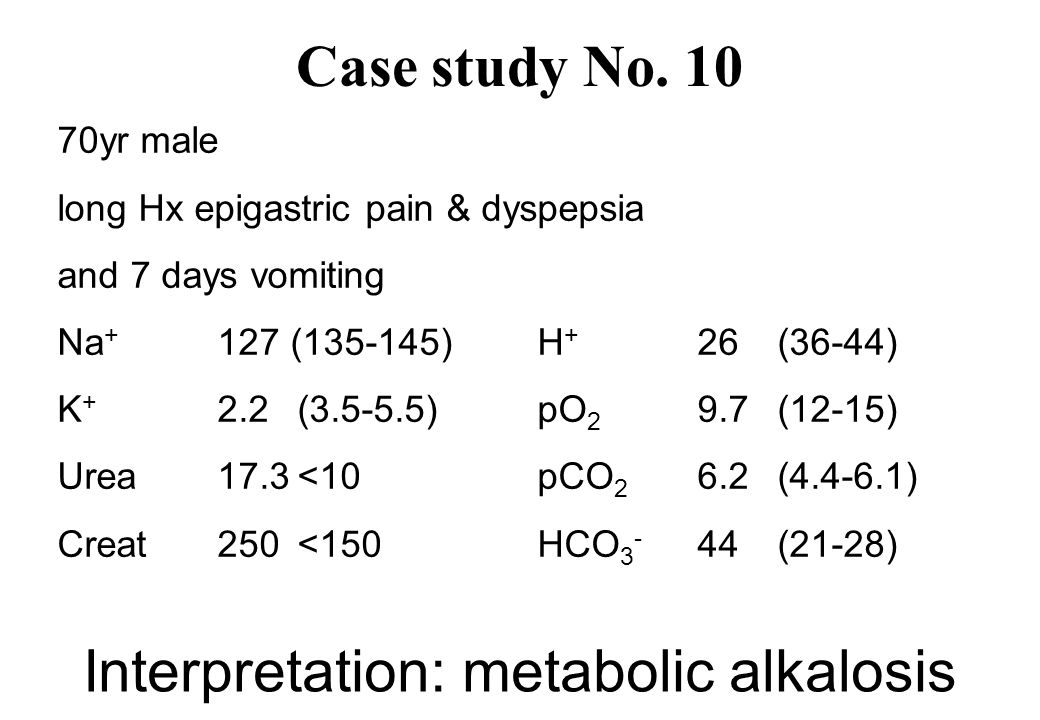 Interpretation: metabolic alkalosis