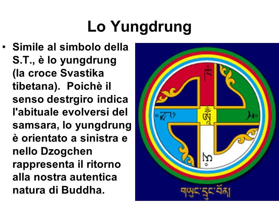 Lo Yungdrung