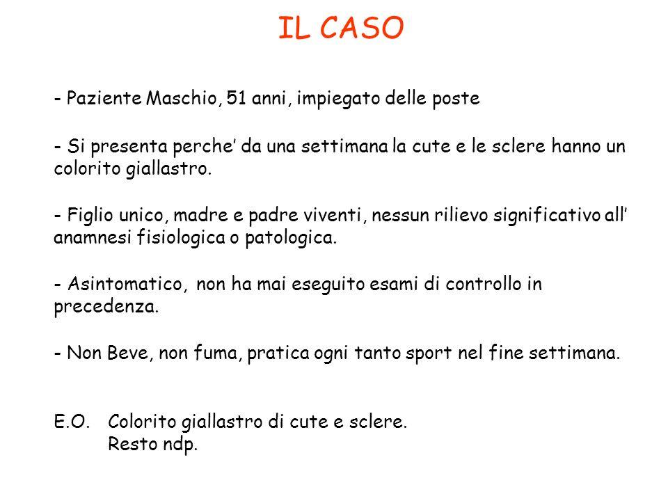 IL CASO - Paziente Maschio, 51 anni, impiegato delle poste