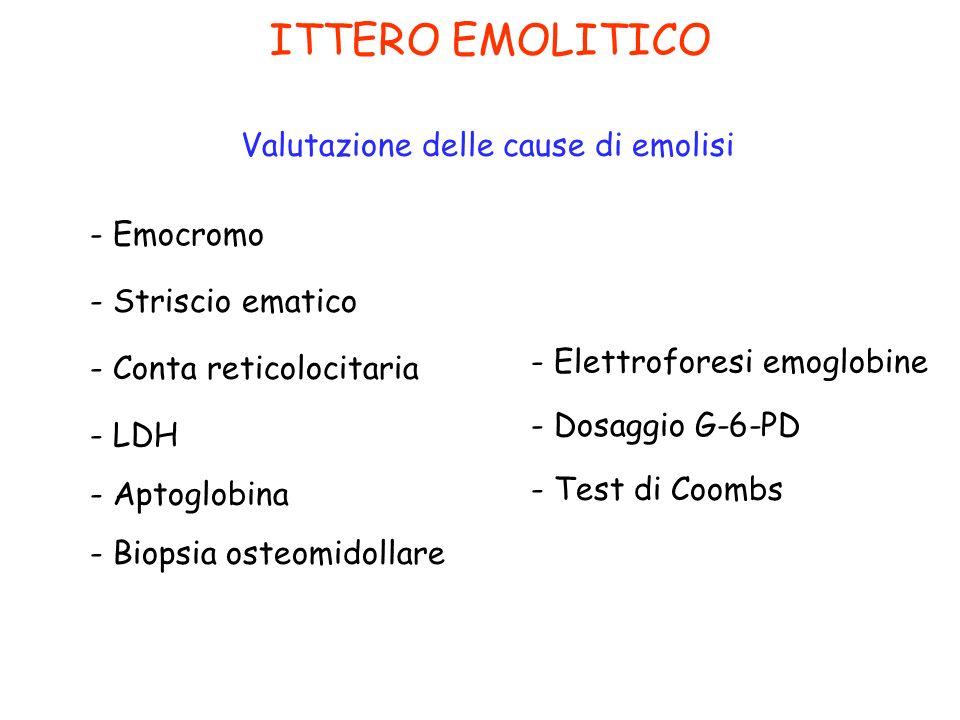 Valutazione delle cause di emolisi