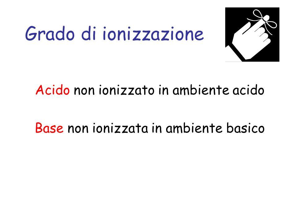Grado di ionizzazione Acido non ionizzato in ambiente acido