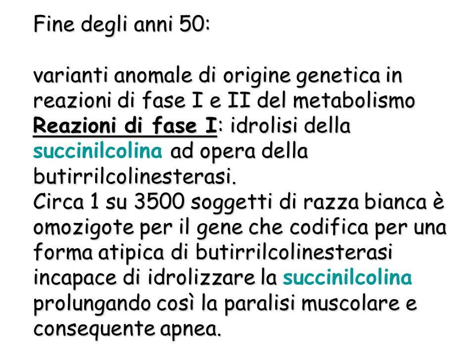 Fine degli anni 50: varianti anomale di origine genetica in reazioni di fase I e II del metabolismo.