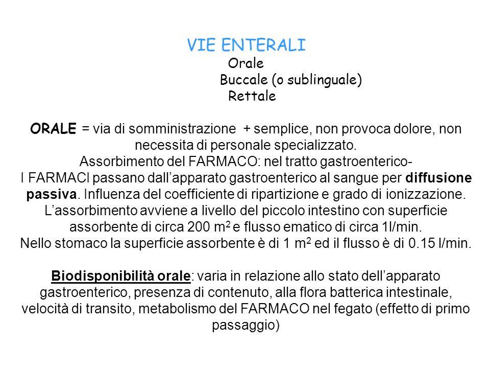 VIE ENTERALI Orale Buccale (o sublinguale) Rettale