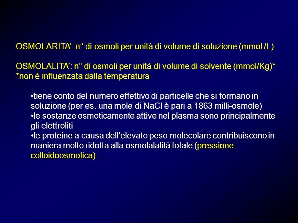 OSMOLARITA': n° di osmoli per unità di volume di soluzione (mmol /L)
