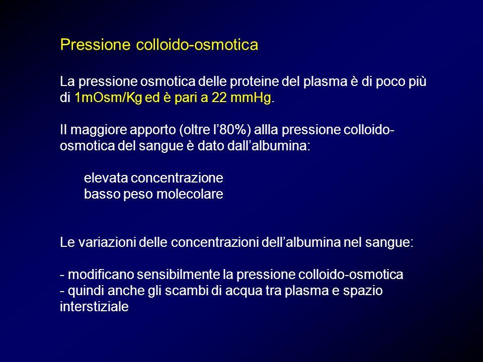 Pressione colloido-osmotica