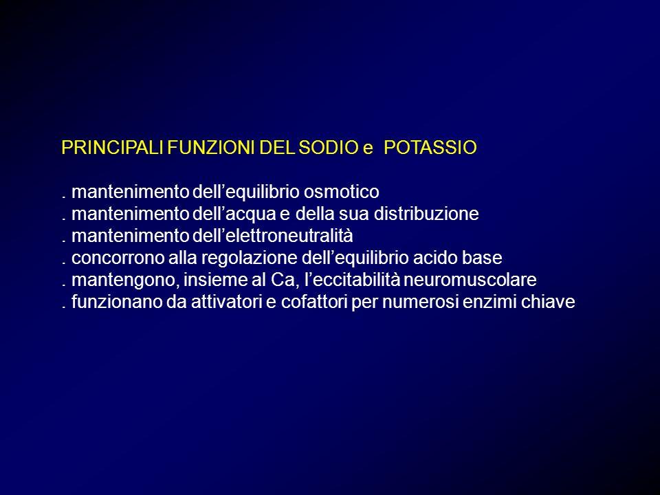 PRINCIPALI FUNZIONI DEL SODIO e POTASSIO