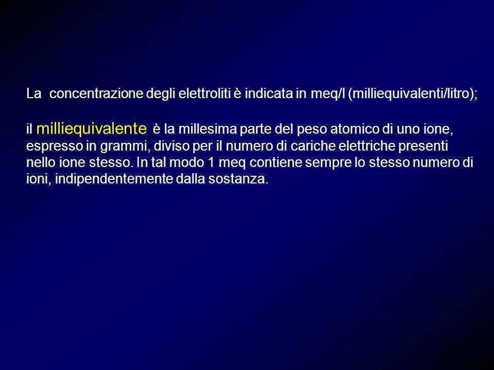 La concentrazione degli elettroliti è indicata in meq/l (milliequivalenti/litro);