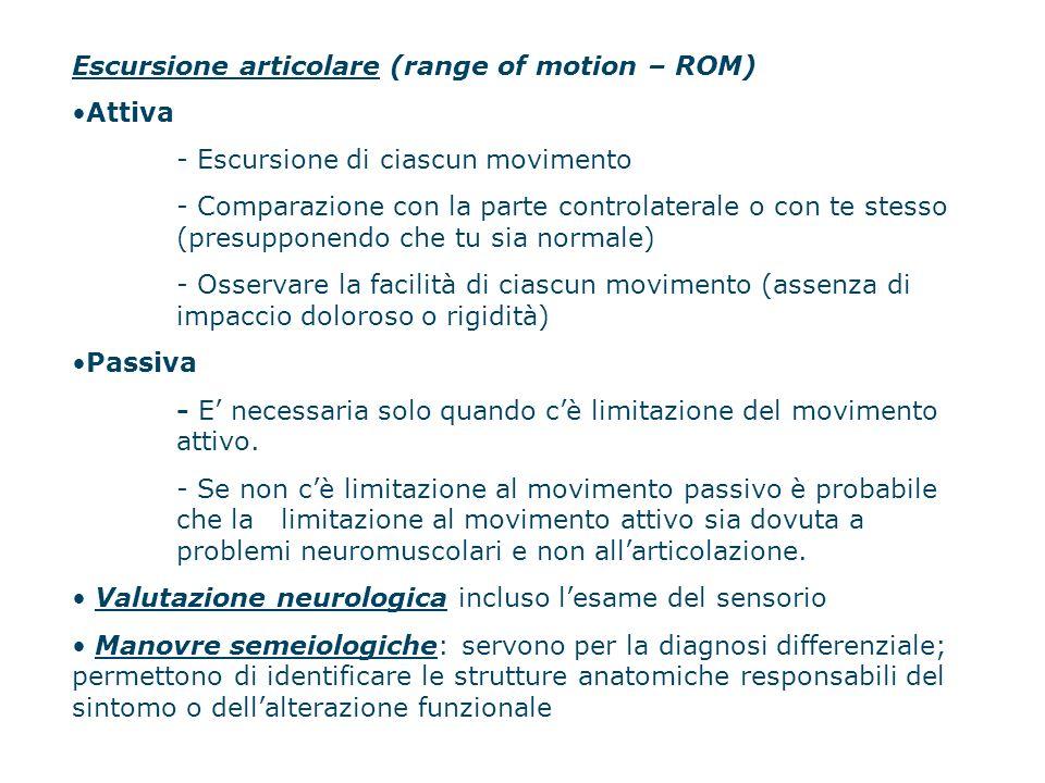 Escursione articolare (range of motion – ROM)