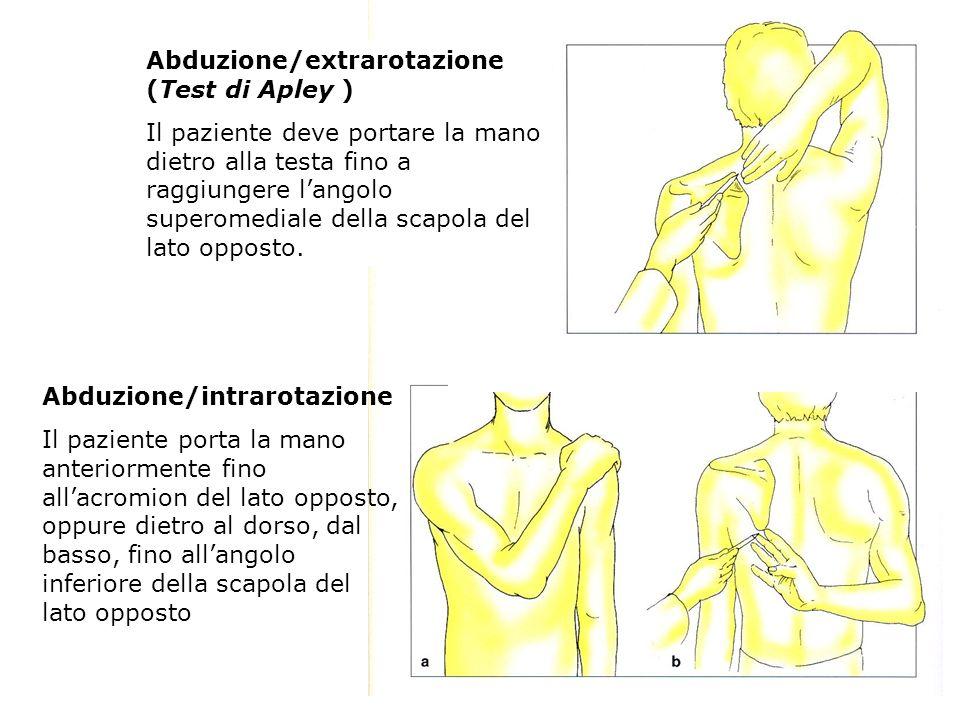 Abduzione/extrarotazione (Test di Apley )