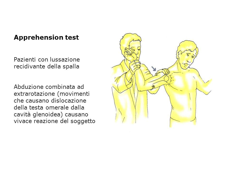 Apprehension test Pazienti con lussazione recidivante della spalla