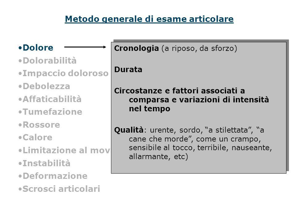 Metodo generale di esame articolare