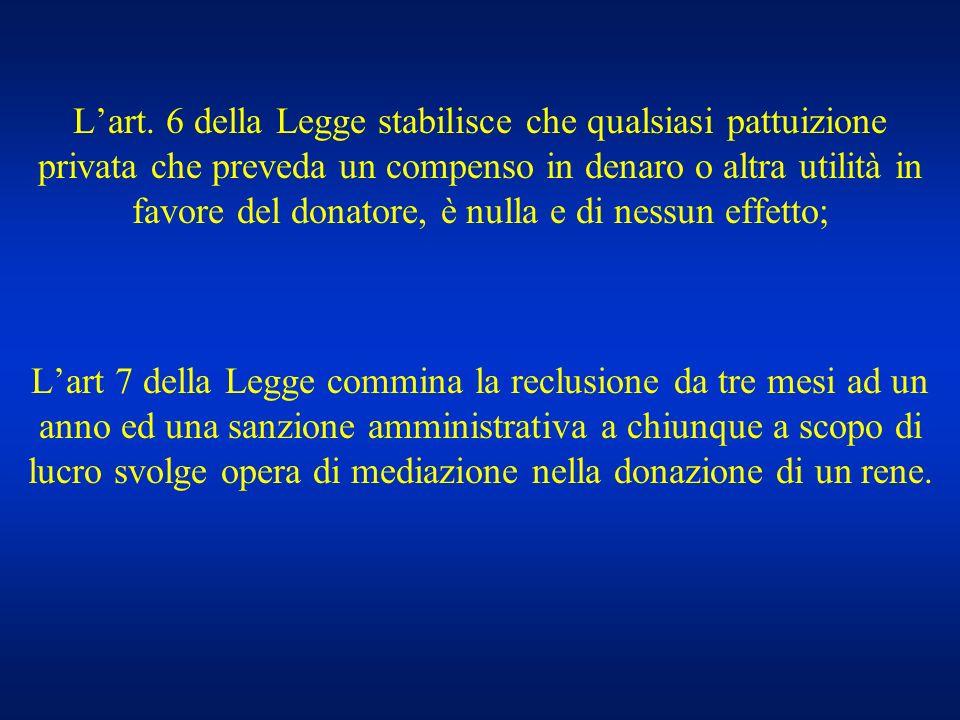 L'art. 6 della Legge stabilisce che qualsiasi pattuizione privata che preveda un compenso in denaro o altra utilità in favore del donatore, è nulla e di nessun effetto;