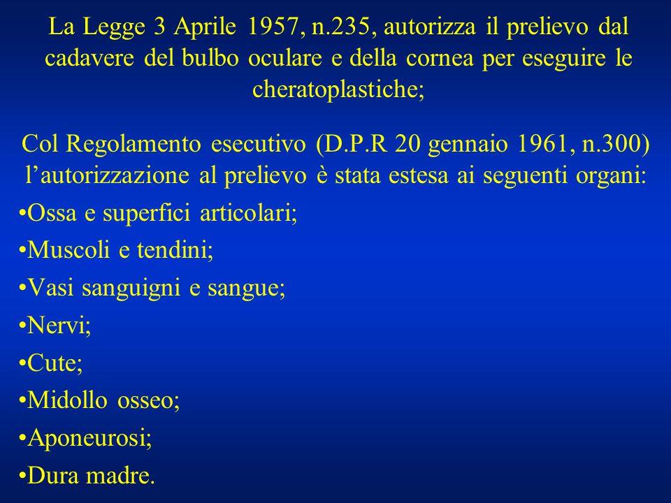 La Legge 3 Aprile 1957, n.235, autorizza il prelievo dal cadavere del bulbo oculare e della cornea per eseguire le cheratoplastiche;