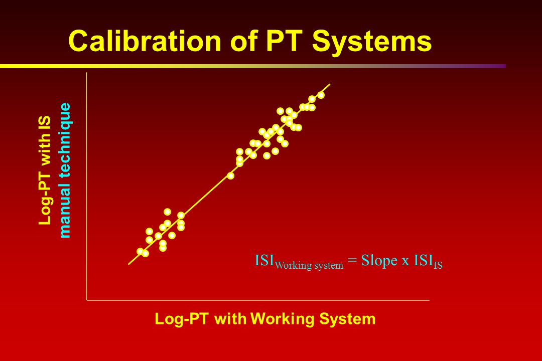 Log-PT with Working System