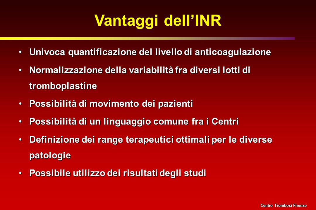 Vantaggi dell'INR Univoca quantificazione del livello di anticoagulazione. Normalizzazione della variabilità fra diversi lotti di tromboplastine.