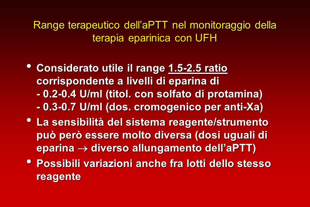Range terapeutico dell'aPTT nel monitoraggio della terapia eparinica con UFH