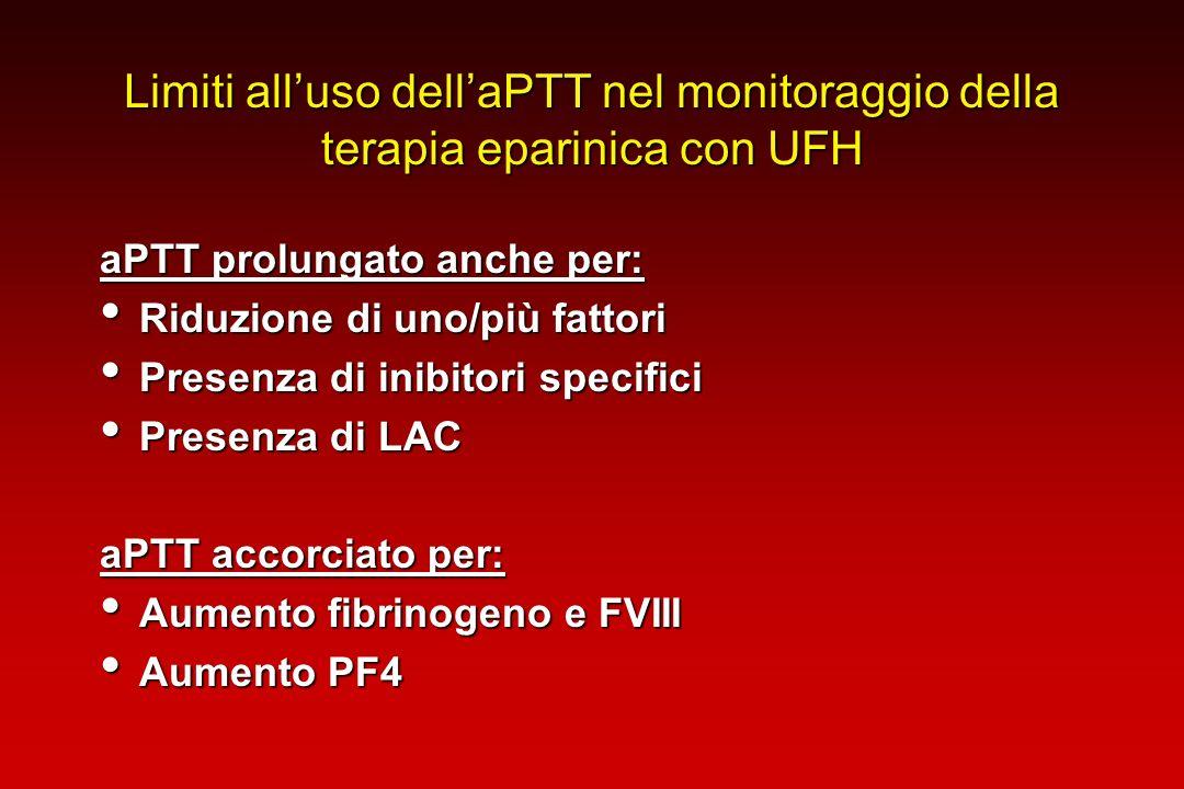 Limiti all'uso dell'aPTT nel monitoraggio della terapia eparinica con UFH
