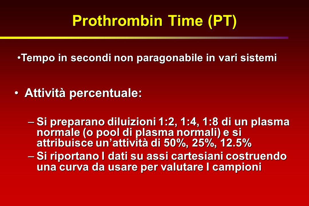 Prothrombin Time (PT) Attività percentuale: