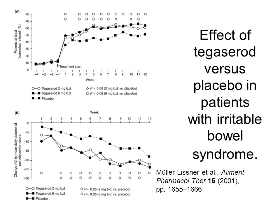 Effect of tegaserod versus placebo in patients with irritable bowel syndrome.
