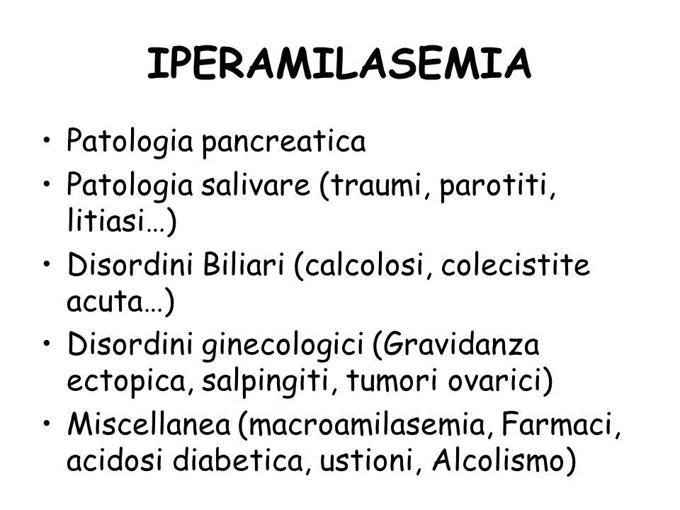 IPERAMILASEMIA Patologia pancreatica
