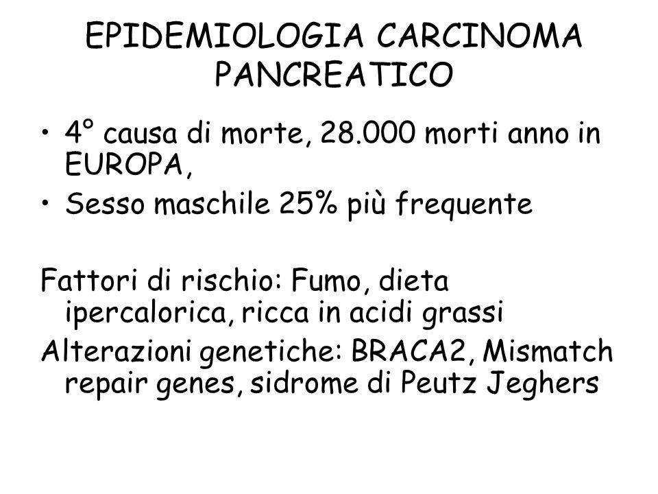 EPIDEMIOLOGIA CARCINOMA PANCREATICO