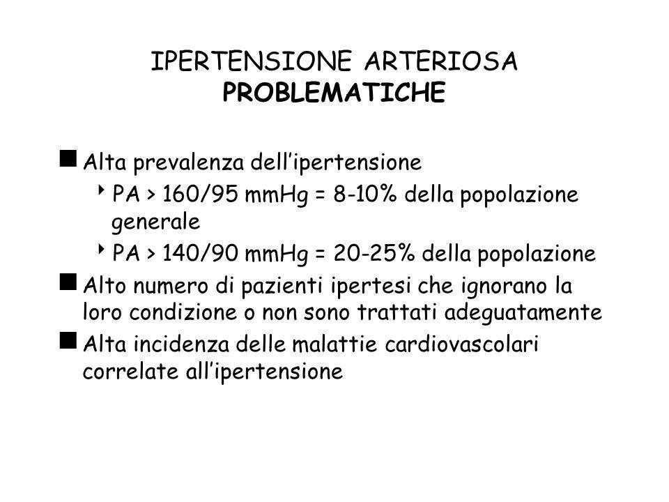IPERTENSIONE ARTERIOSA PROBLEMATICHE