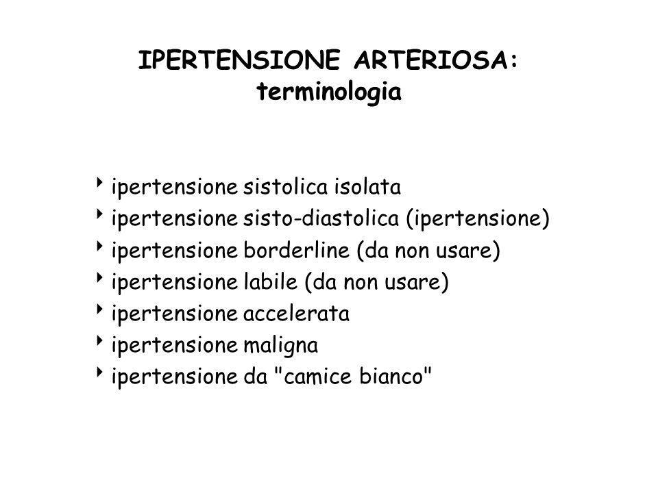 IPERTENSIONE ARTERIOSA: terminologia