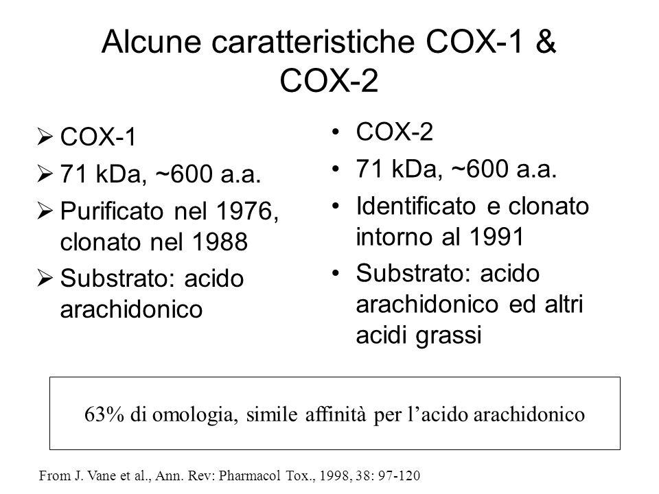 Alcune caratteristiche COX-1 & COX-2