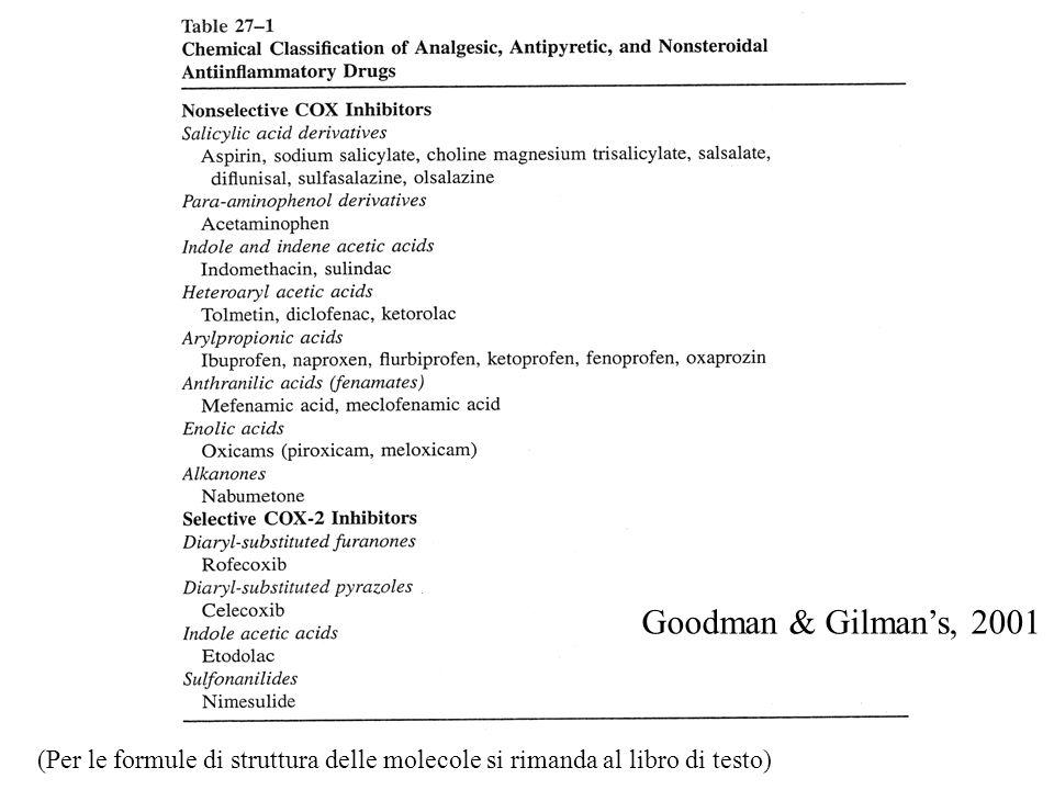Goodman & Gilman's, 2001 (Per le formule di struttura delle molecole si rimanda al libro di testo)