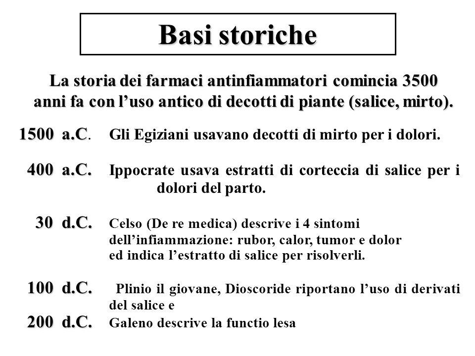 Basi storiche La storia dei farmaci antinfiammatori comincia 3500 anni fa con l'uso antico di decotti di piante (salice, mirto).