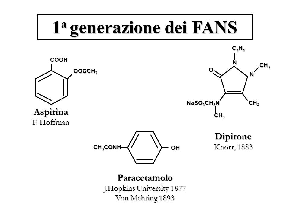 1a generazione dei FANS Aspirina Dipirone Paracetamolo F. Hoffman