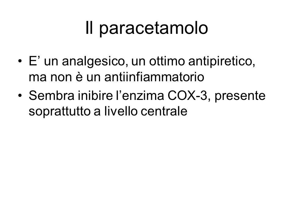 Il paracetamolo E' un analgesico, un ottimo antipiretico, ma non è un antiinfiammatorio.