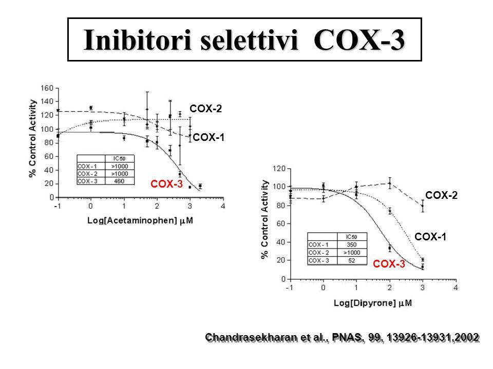 Inibitori selettivi COX-3