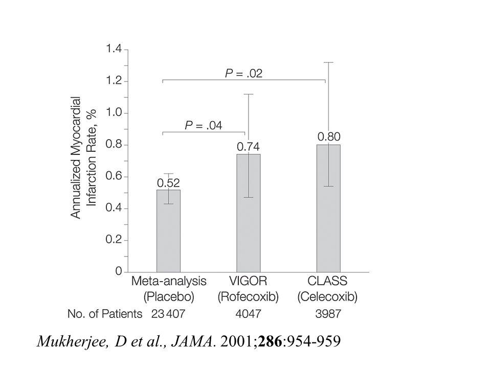 Mukherjee, D et al., JAMA. 2001;286:954-959