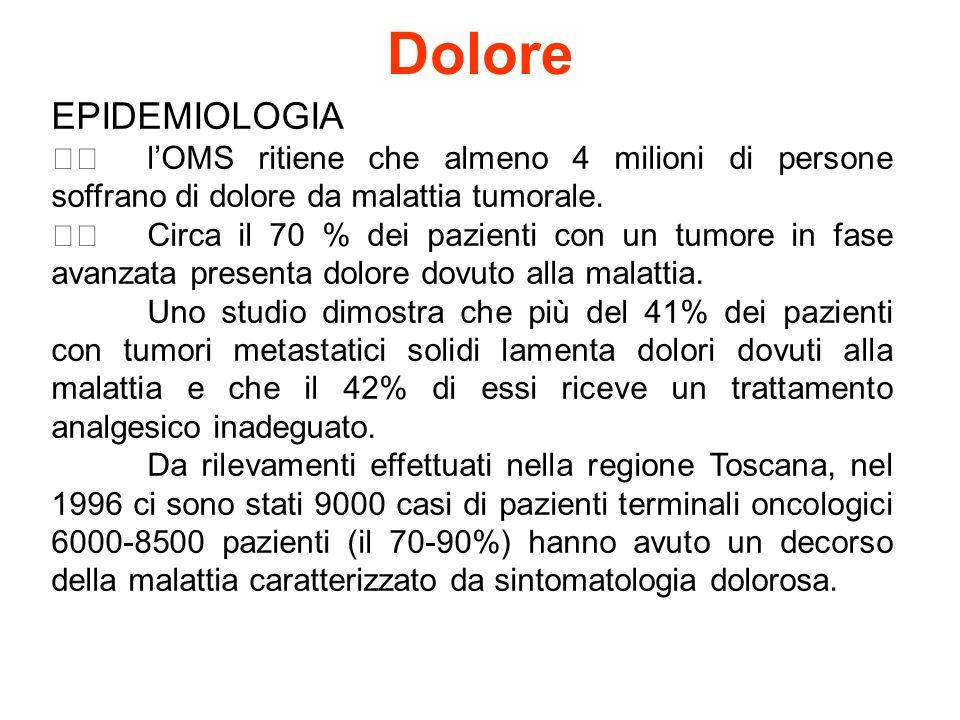 Dolore EPIDEMIOLOGIA.  l'OMS ritiene che almeno 4 milioni di persone soffrano di dolore da malattia tumorale.