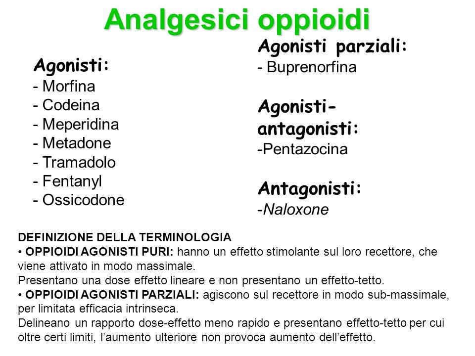 Analgesici oppioidi Agonisti parziali: Agonisti: Agonisti-antagonisti: