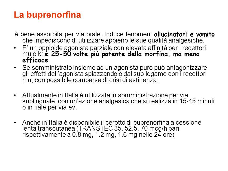 La buprenorfina