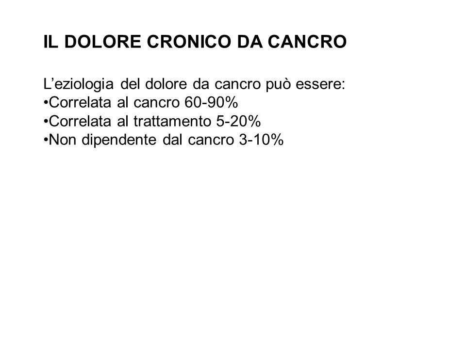 IL DOLORE CRONICO DA CANCRO