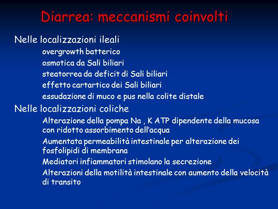 Diarrea: meccanismi coinvolti