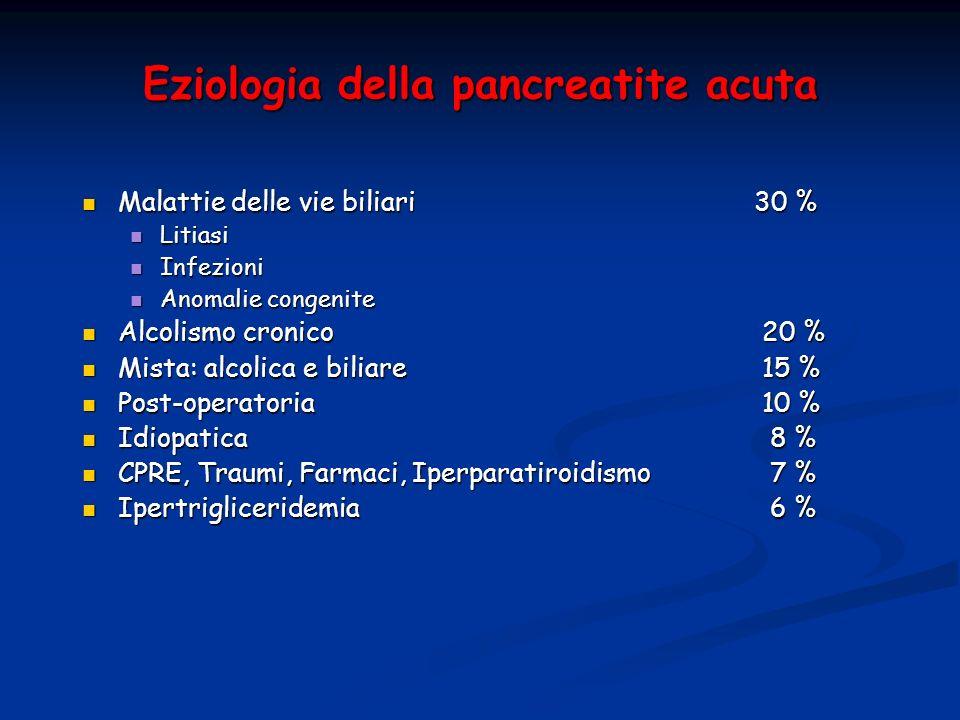 Eziologia della pancreatite acuta