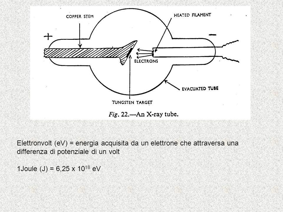 Elettronvolt (eV) = energia acquisita da un elettrone che attraversa una differenza di potenziale di un volt