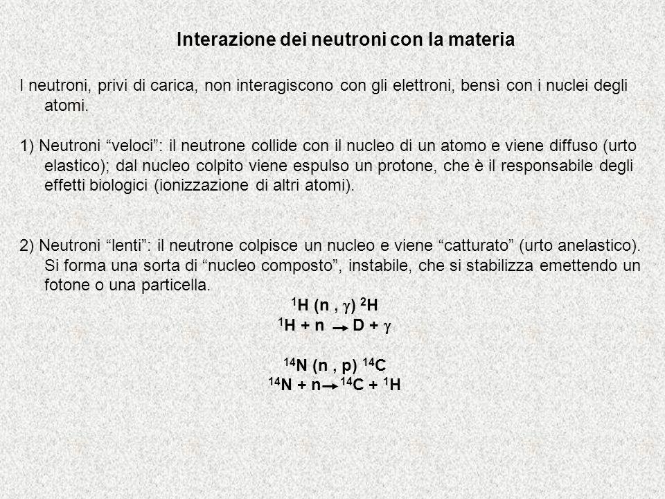 Interazione dei neutroni con la materia
